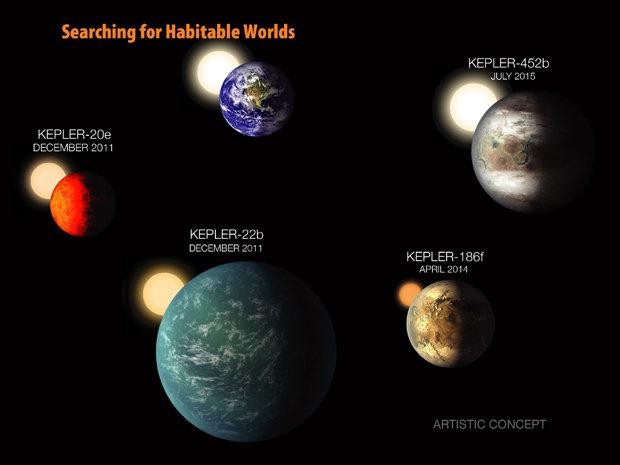 Kepler-452b-264296