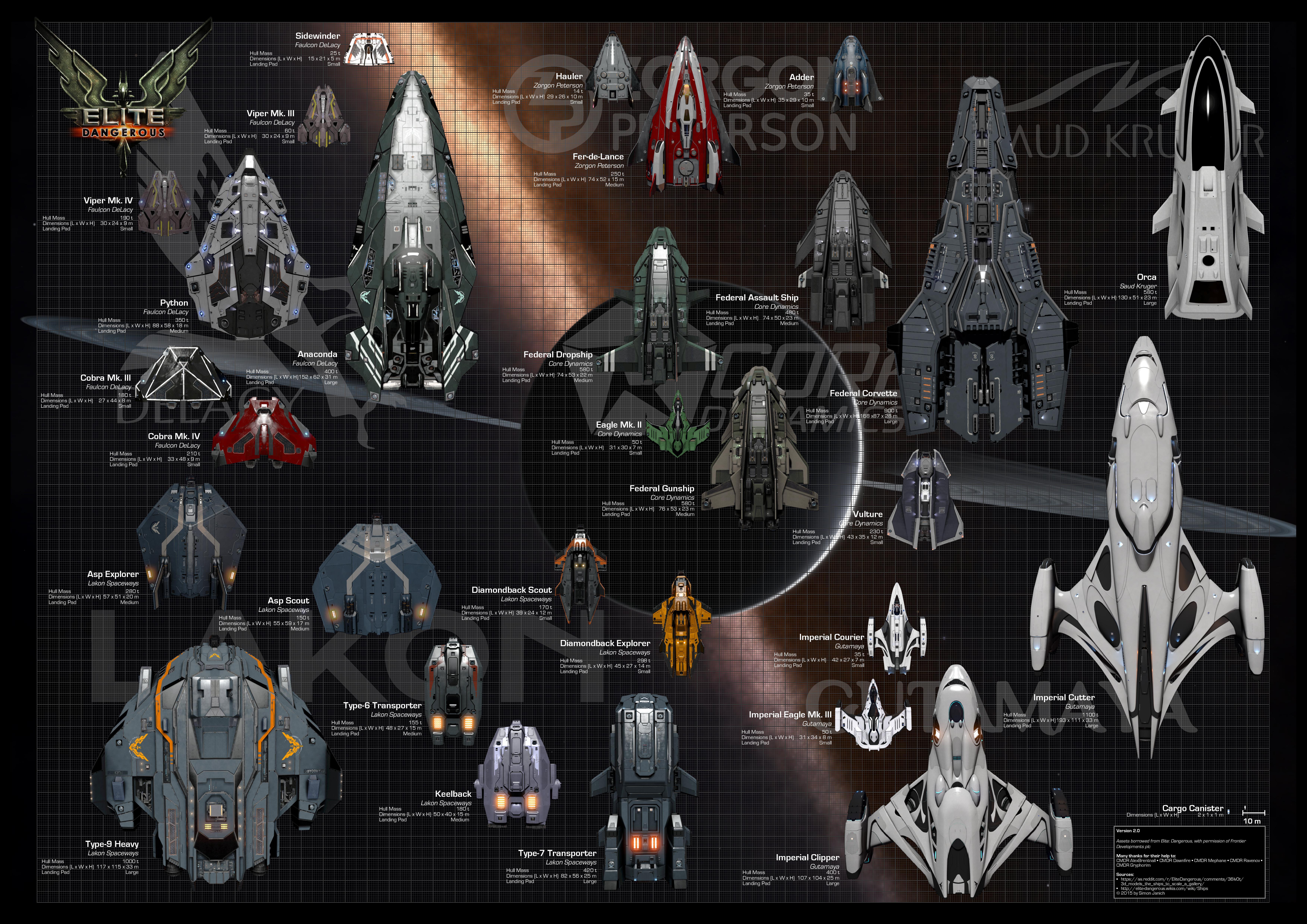 Probabilmente solo le navi più grandi avranno a disposizione tutti i ruoli  Multicrew… (cliccare per ingrandire) f10f035862f4